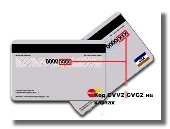 кредитка перевод денег